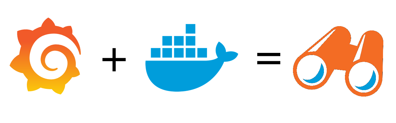 Start Grafana on Docker